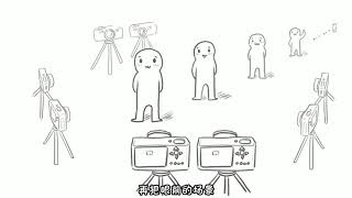 【科普】VR是什么原理?