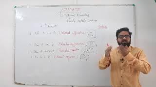 Syllogism- Understanding the Statements