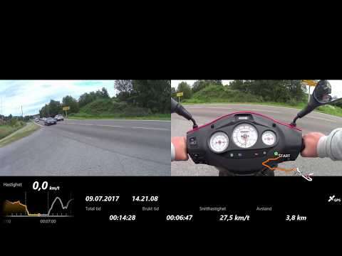 Kjører Med 2 Sony Action Cams / Driving With 2 Sony Action Cams