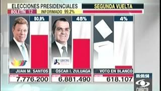 Resultados elecciones 2014  Presidente Colombia