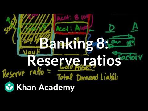 banking-8:-reserve-ratios