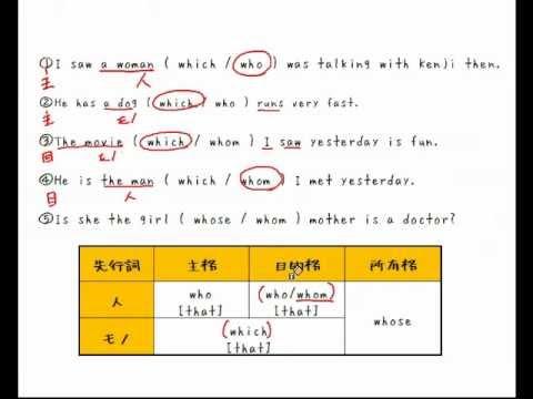 関係 代名詞 関係 副詞 使い分け