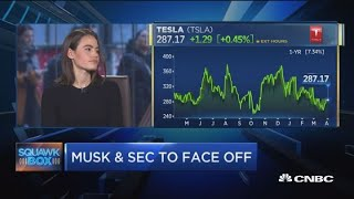 Download Tesla bull and bear debate the stock as Elon Musk faces off with SEC Mp3 and Videos