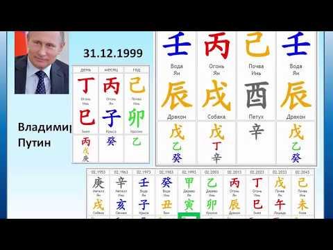 выразить благодарность обучение китайская астрология ба цзы книги мини-курс открытию