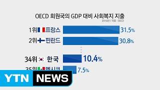 한국, 복지 지출 OECD 최하위권...갈길 먼 복지국…