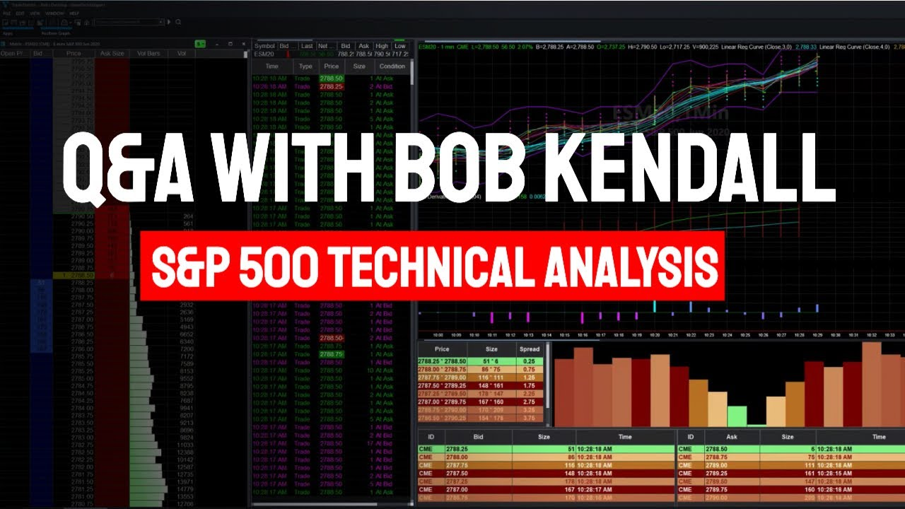 Live S&P500 Technical Analysis + Q&A with Bob Kendall