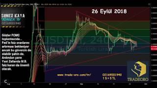Soner KAYA ile Piyasaya Bakış  26.09.2018