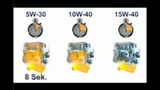 Diferencia entre aceite 5W30 y 10W40
