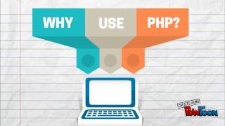 Introduction to PHP Programming