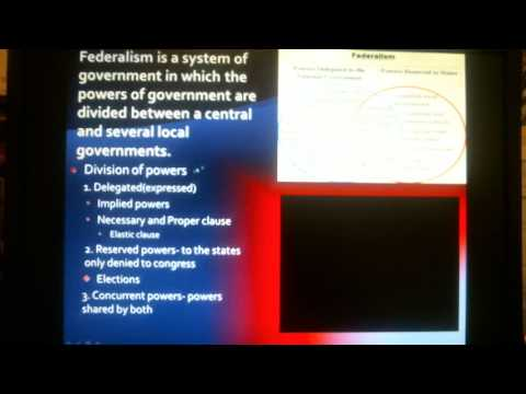 Federalism and Battle of States rights