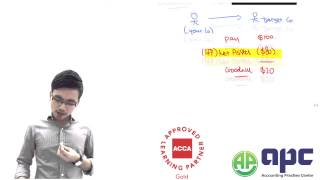 acca f7 tips 2015 acca exam