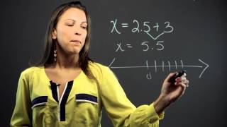 How to Find Out What a Letter Represents on a Number Line : Math Solutions