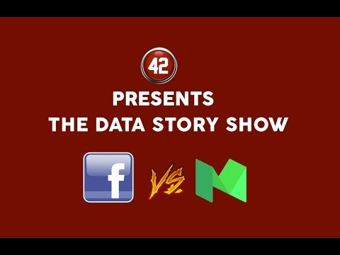 Will Facebook displace Medium as THE publishing platform? - The Data Story Show #1