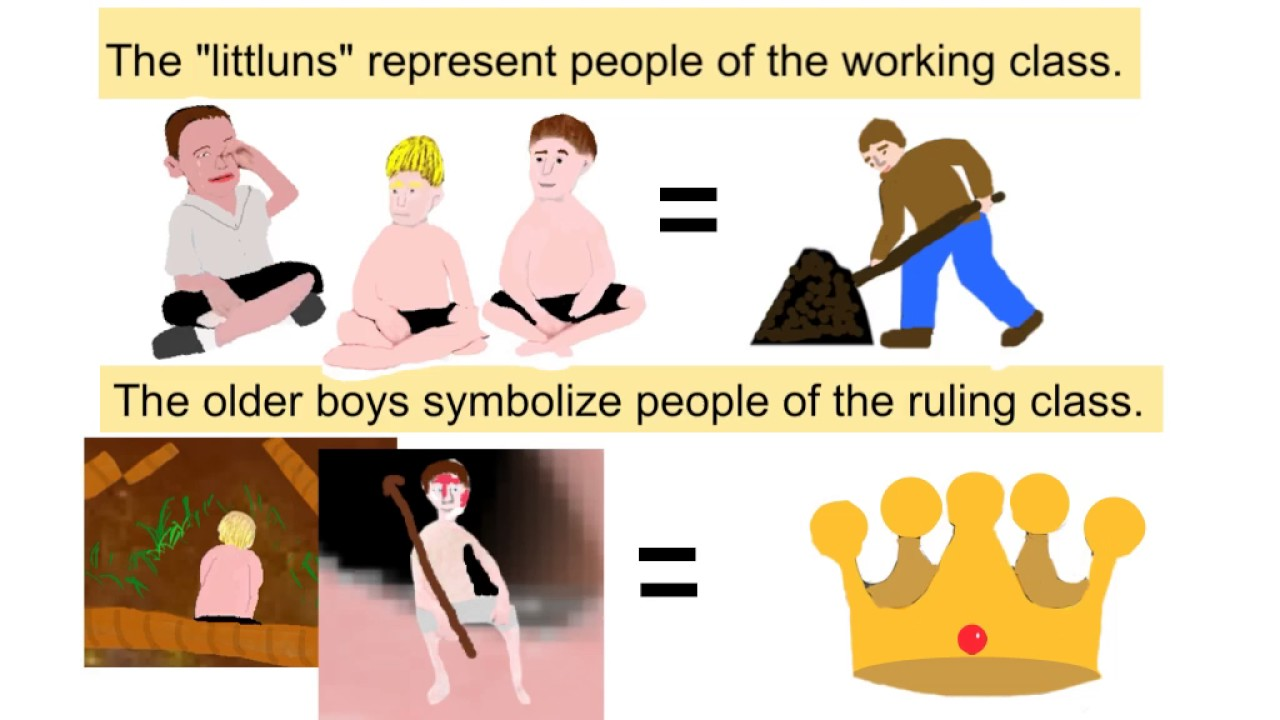 understanding symbolism in lord of the flies final corrected  understanding symbolism in lord of the flies final corrected version