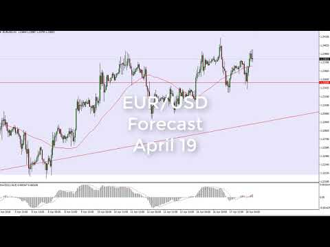 EUR/USD Technical Analysis for April 19, 2018 by FXEmpire.com