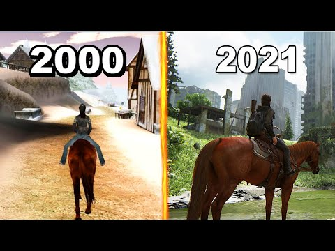 Evolution of Horses in Games 2000-2021 |