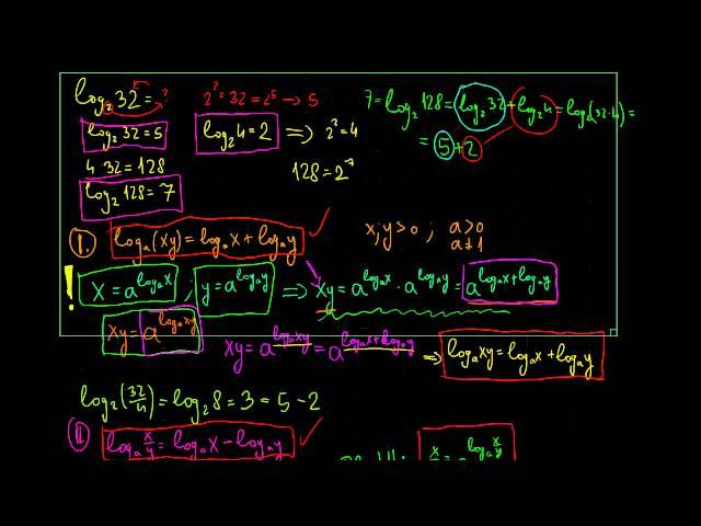 Azonosságok a logaritmussal 2