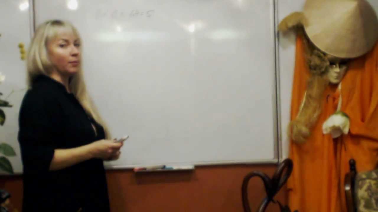 В гостях у Фэн-Шуй: Расчет персонального числа Гуа. Уроки Фэн-Шуй