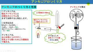 カルシウム 酸化 アンモニウム 塩化 水