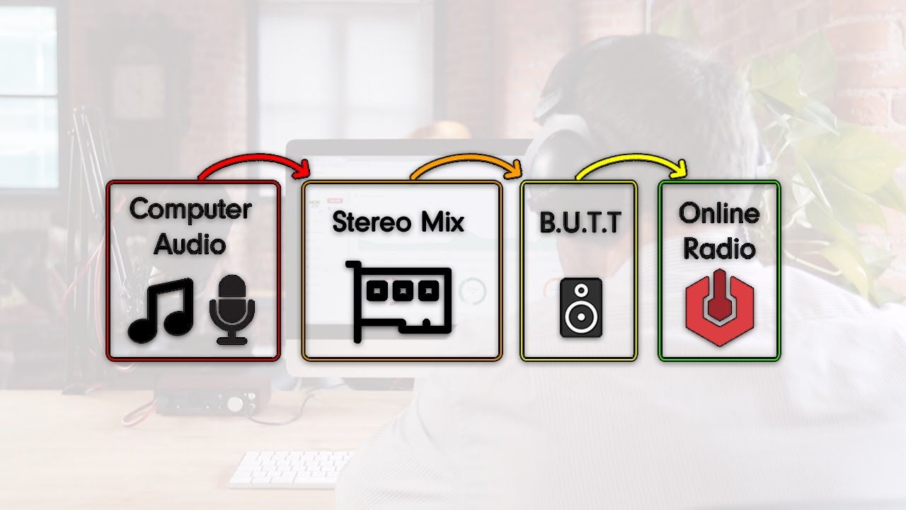 How to Broadcast All Audio from Your Computer (Windows)