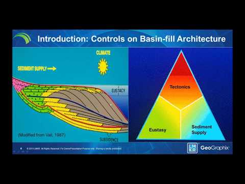 Using Sequence-stratigraphic Tools to Find and Develop Prospects at Both Local and Basin-wide Scales