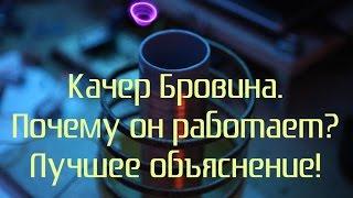 Почему работает Качер Бровина? Самое лучшее объяснение от Ивченко С.В.