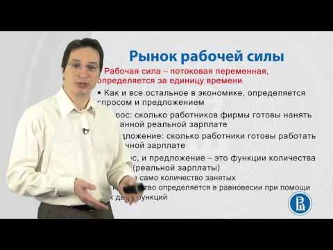 3.2. Оценка производственной функции  Рынок рабочей силы 1  Спрос на труд 20 01