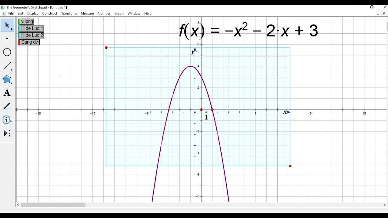 Hướng dẫn vẽ Parabol lớp 10 và bài toán liên quan