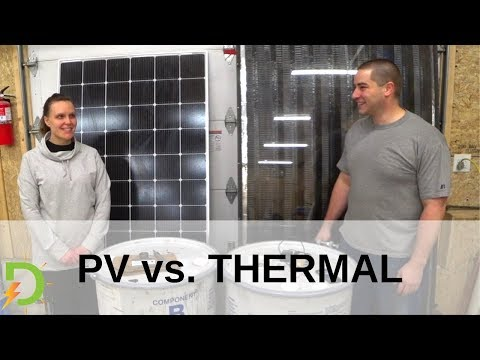 Solar PV vs. Solar Thermal Experiment