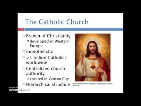 The Hierarchy of the Catholic Church - YouTube