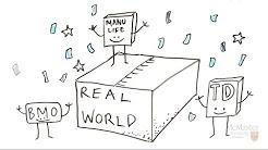 Life After Mac   Goodbye McMaster, Hello Real World!