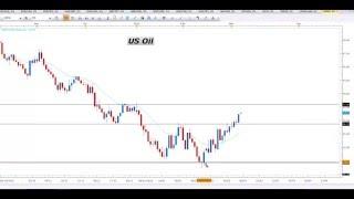 Segnali Forex e Price Action Trading - Video Analisi 07.03.2016