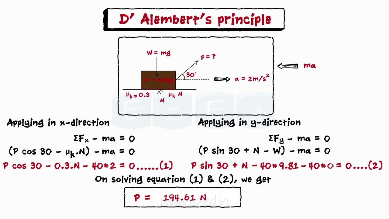 Prinzip DAlembert
