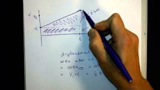 Deriving d = Vi*t + 1/2 * a * t^2