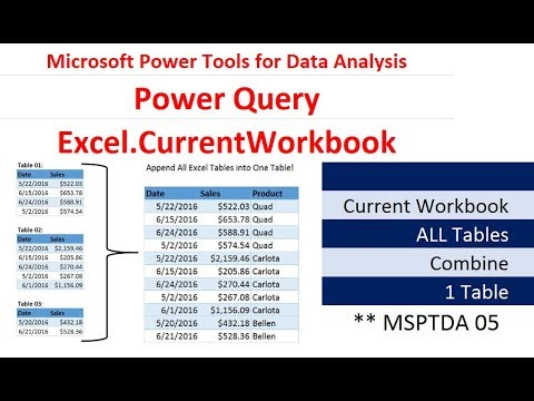 MSPTDA 05: Power Query: Excel CurrentWorkbook Function to Append All Excel  Tables in Excel Workbook