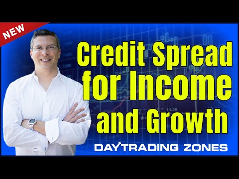 Credit Spread For Income And Growth (7k Profit CASE Study)