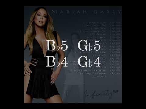 Mariah Carey - Triumphant (Get 'Em) (Ad-libs)