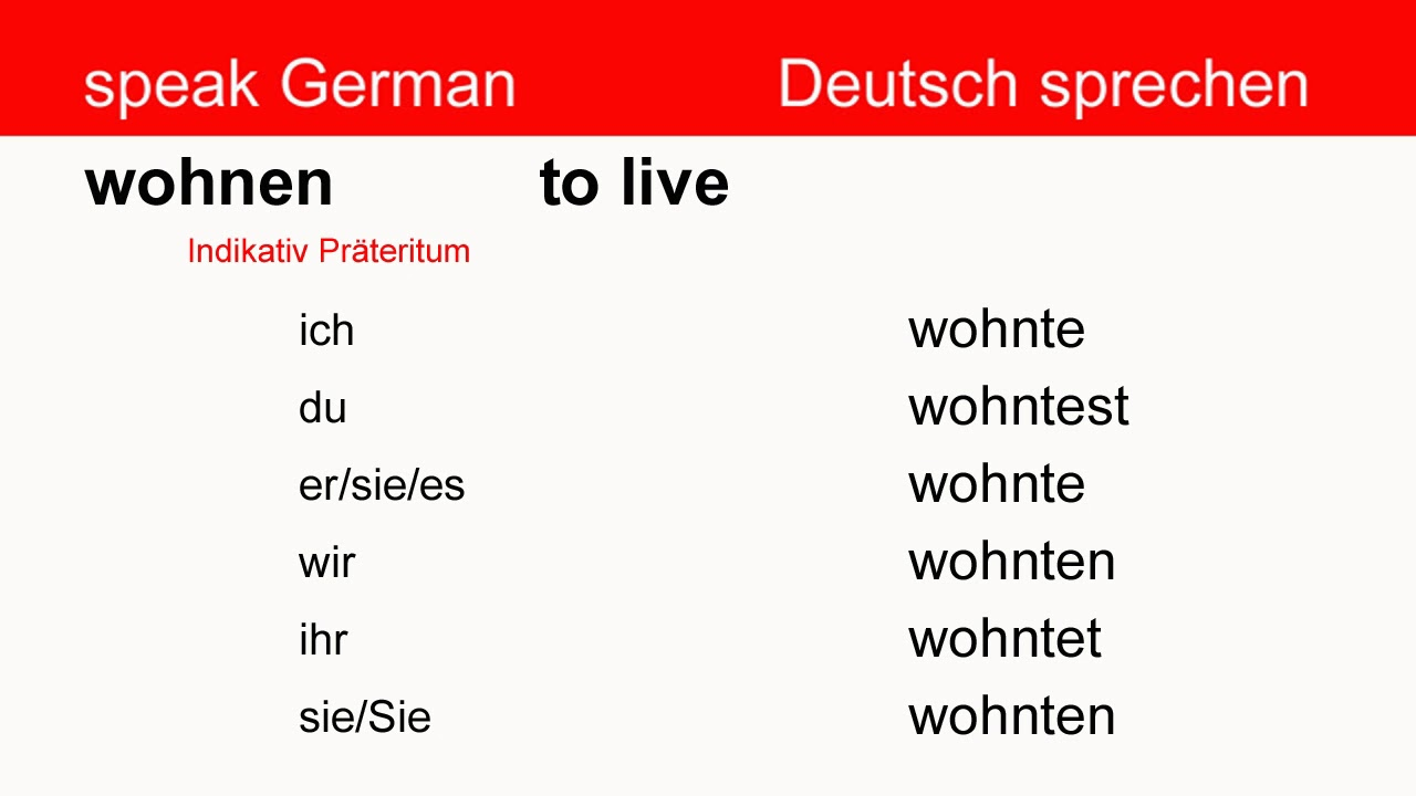 Learn German for beginners A1 - Verb Conjugation (Part 2) - Lesson ...