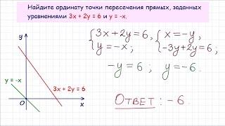 Задание 3 ЕГЭ по математике. Урок 68