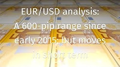 EUR/USD analysis: A 600-pip range since early 2015; but moves in short term