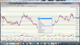 Learn to Trade Forex   Watch us analyze and chart out the Forex market