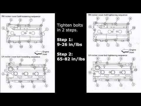 Valve Cover Torque / Tightening Sequence - 2003 Nissan