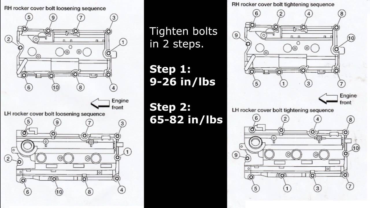 hight resolution of valve cover torque tightening sequence 2003 nissan maxima 3 5 rh youtube com 1999 saturn sl2