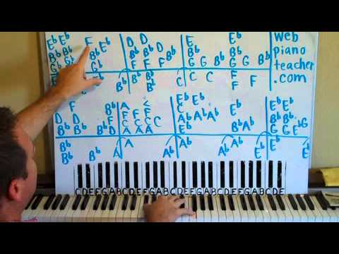 Make You Feel My Love Piano Lesson Part 1 Adele Youtube