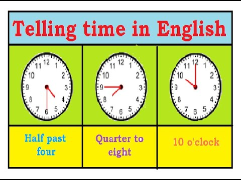 Telling time in English (O' clock, Quarter past, Half past and Quarter to)