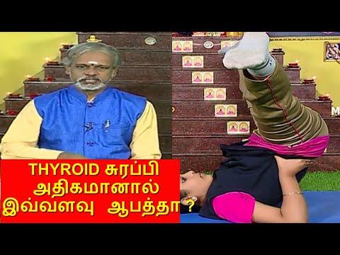 Thyroid பிரச்சனையா.? Yoga for Thyroid | Krishnan Balaji | தேகம் சிறக்க யோகம் | Mega TV