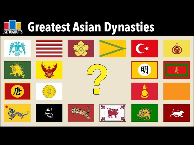 Greatest Asian Dynasties | Top 10 Countdown
