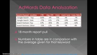Google Adwords Top vs. Side Ad Position Segmentation