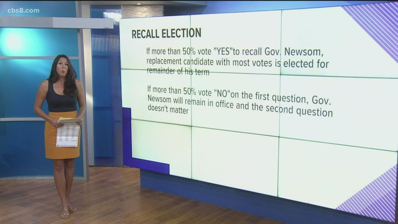 California recall election: Where to vote in person or drop off your ...