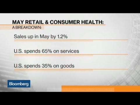 Do U.S. Retail Sales Measure Consumer Strength?